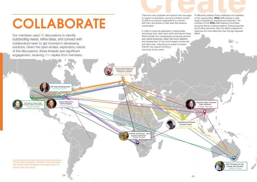 WILDLABS Annual Report 2017 collaborate